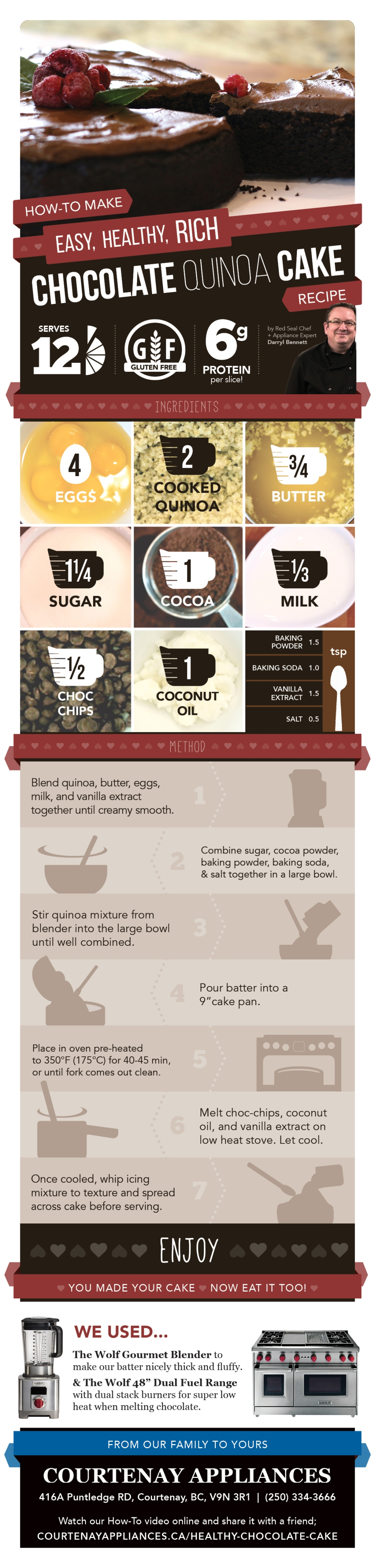 Chocolate Quinoa Cake Recipe Infograph